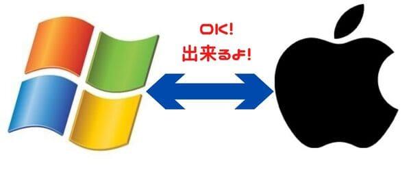 winとMacのロゴ画像
